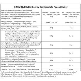 CLIF Bar Nut Butter Energy Bar Box 12 x 50g, Chocolate Peanut Butter